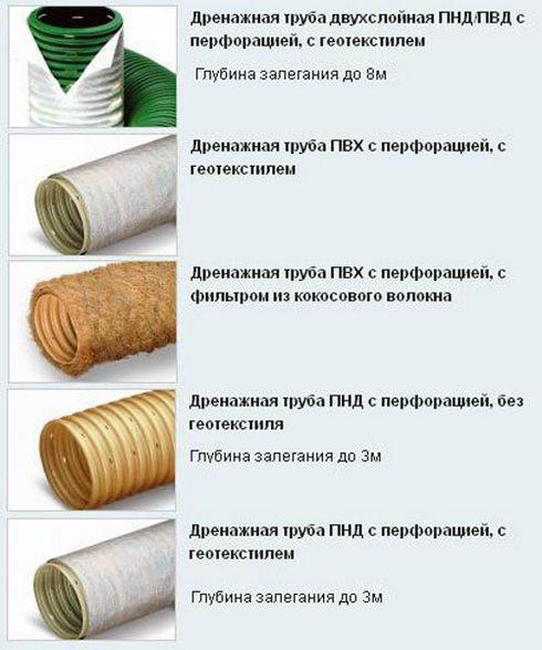 дренажная труба купить в перми